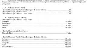 Prefeitura de Medeiros abre edital designação de professores