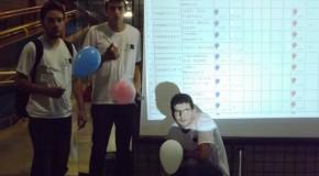 Alunos do Uniaraxá se destacam em Maratona Brasileira de Computação
