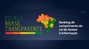 Em avaliação do Portal da Transparência, cidades do Triângulo e Alto Paranaíba dão mau exemplo