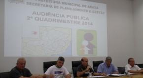 Prefeitura presta contas aos vereadores do 2º Quadrimestre de 2014